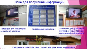 В Реснаркодиспансере – регистратура нового типа